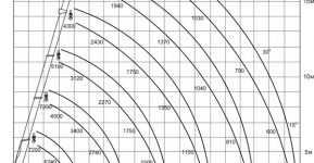 схема кму